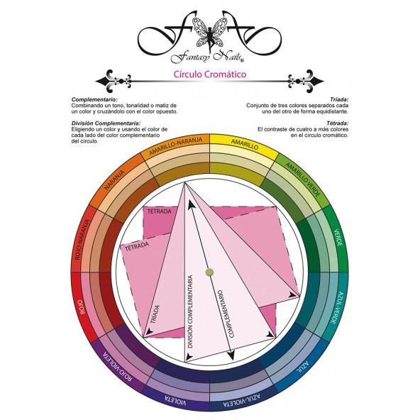 circulo-cromatico-1-by-Fantasy-Nails